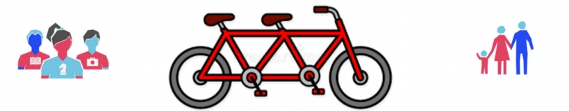 a graphic of a tandem